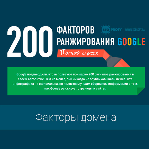 200 факторов ранжирования Google в инфографике